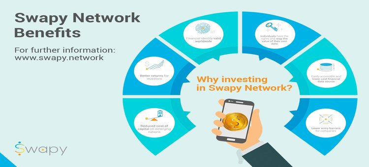 ICO Swapy Network - Platform Penyedia Layanan Kredit Terdesentralisasi