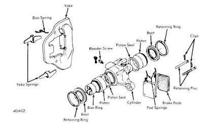 Datsun (Nissan) B-210 1974 Brake Repair Manual Auto Motive