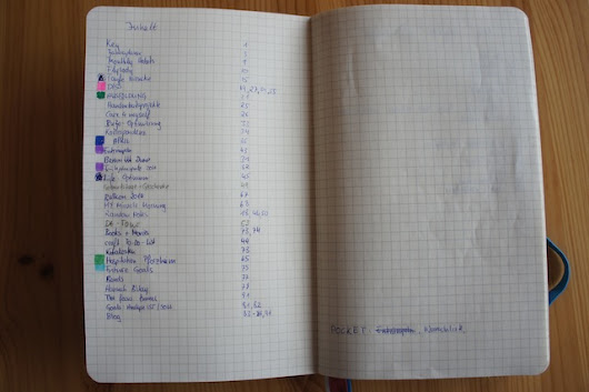 Bullet Journal - Die Basics