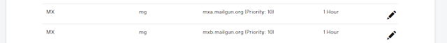 create mx record with appropriate host [ i have used mg subdomain so have used mg as host (godday is my registrar)]