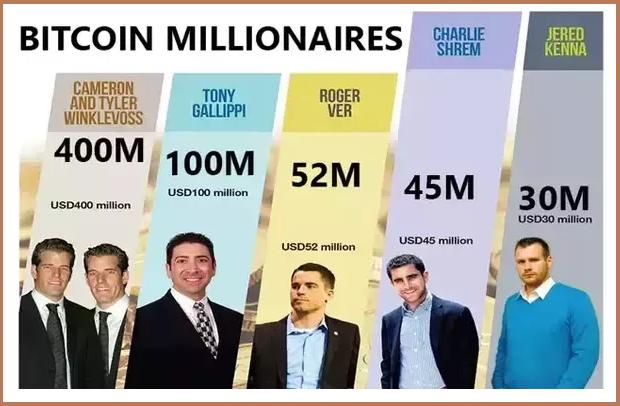 jutawan bitcoin malaizija