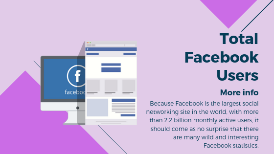 How Many Users Are On Facebook<br/>