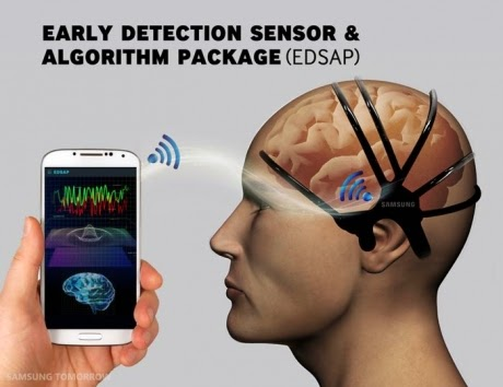 Early-Detection Sensor-Algorithm-Package