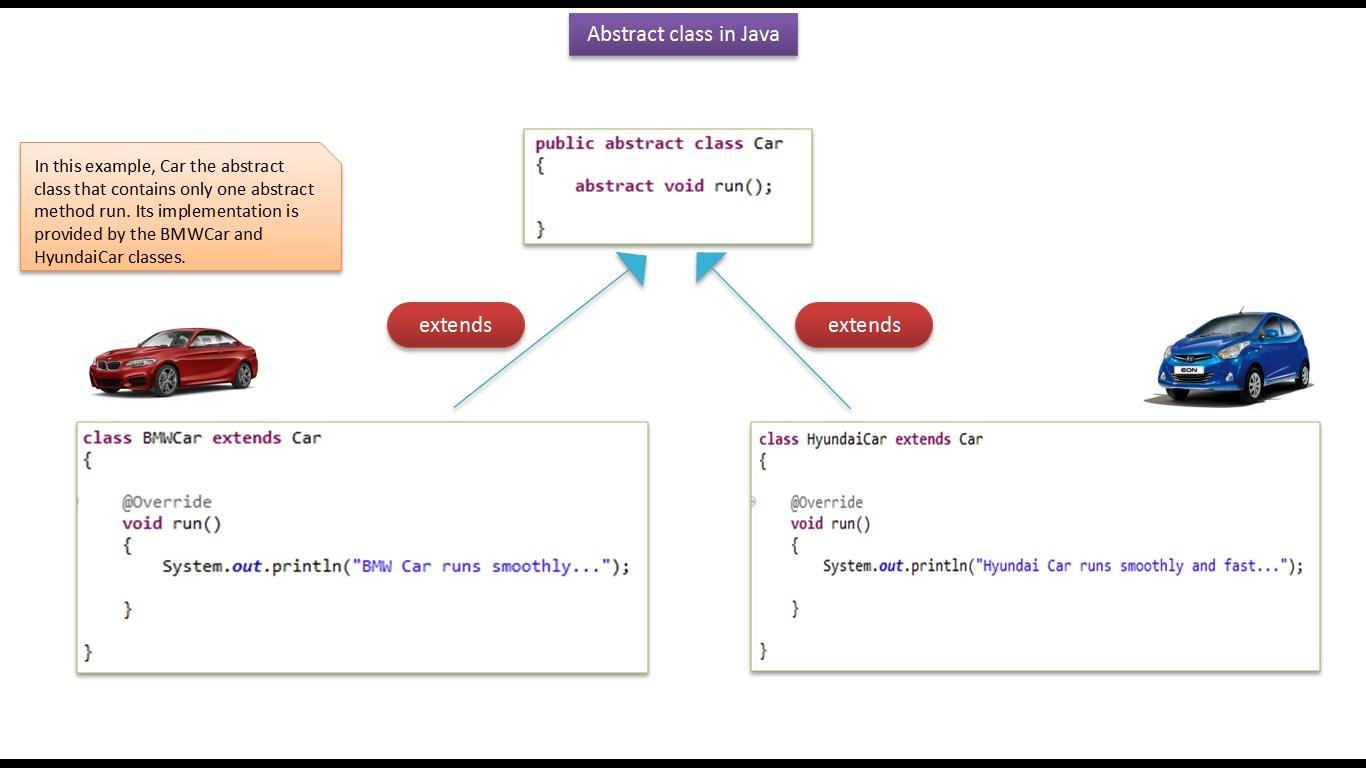Java ee java tutorial java abstract classcar java tutorial java abstract classcar baditri Gallery