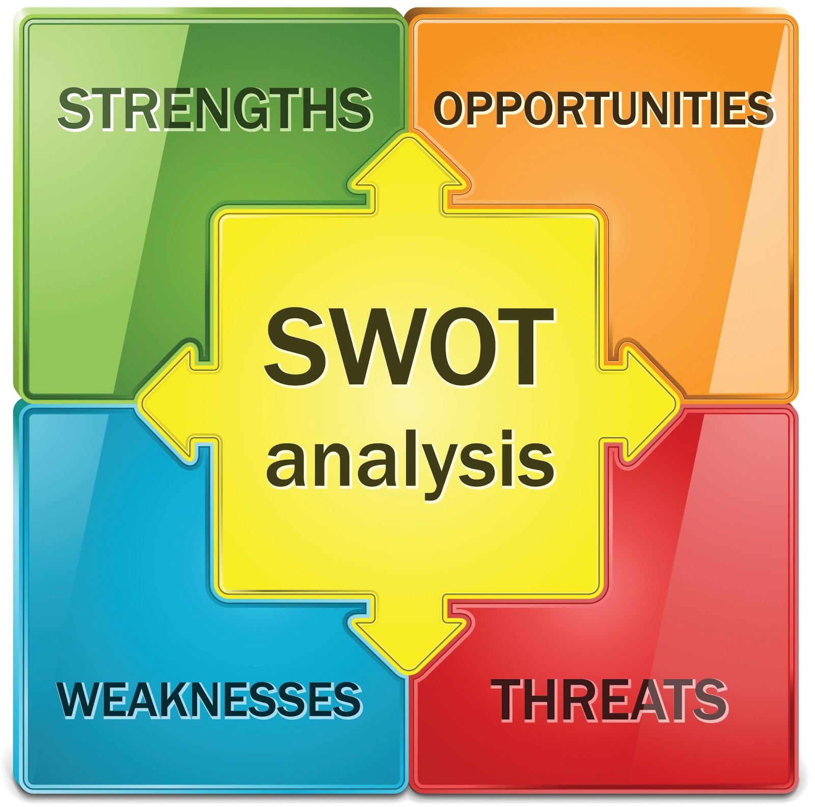 talk ia blog mmm swot analysis the strength of mmm global