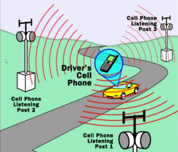 cara-melacak-no-hp-cara-melacak-no-hp-lewat-internet-cara-melacak-no-hp-tanpa-Aplikasi-melacak-no-hp-lewat-satelit-cara-melacak-no-hp-melalui-gps-cara-melacak-no-hp-lewat-google-maps
