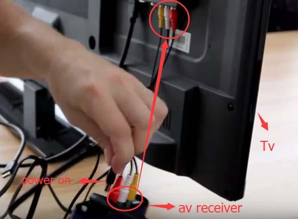"""AV Funkübertragung: die Empfänger(""""Receiver"""") verbinden mit TV"""
