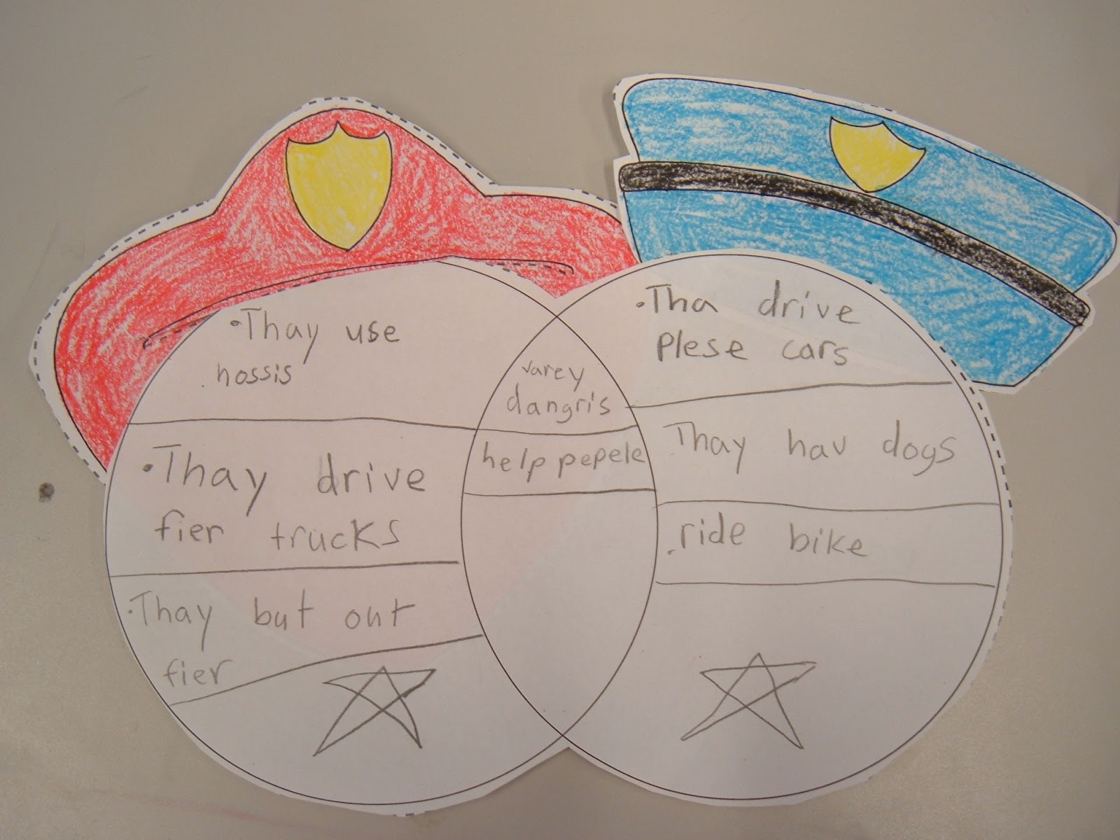 Mrs Tullis 2nd Grade Class Compare And Contrast