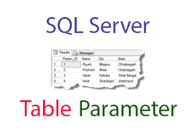 Table as parameter SQL Server