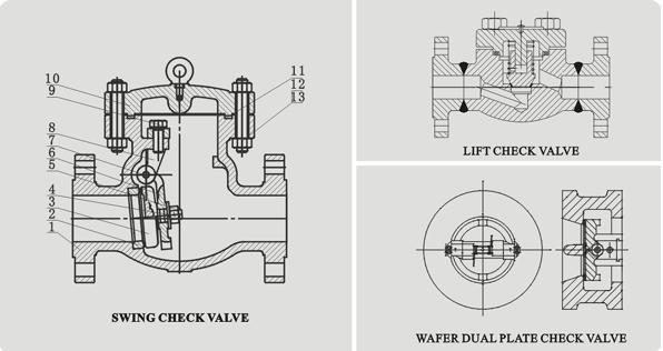 PIPE FABRICATION ZERO: Common type of valve