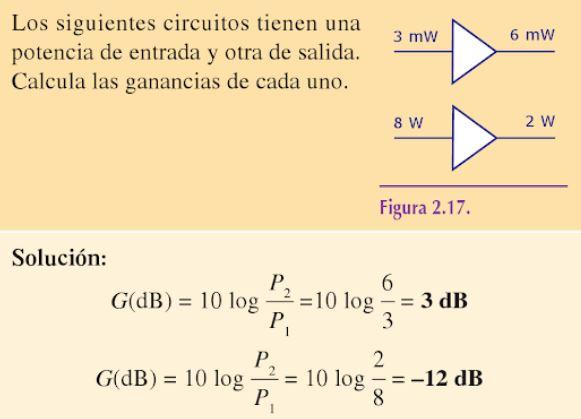 ¿Qué es la Ganancia en un señal eléctrica  Ganancia de Potencia + Tensión + Corriente en Señales Eléctricas  Decibelio + Microvoltio + Microvatio  Ejercicios Resueltos