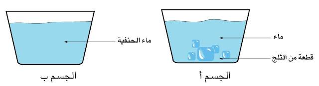المقارنة بين درجة حرارة جسمين باستعمال أبرد من وأسخن من