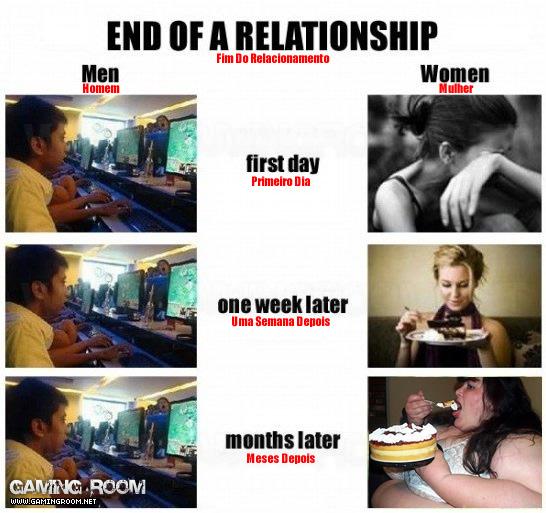 end of relationship men vs women memes