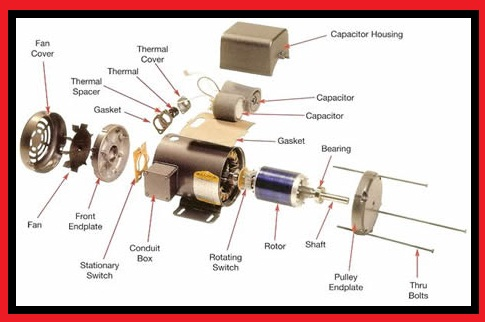 Single Phase Motor Construction (Exploded View) | Elec Eng World