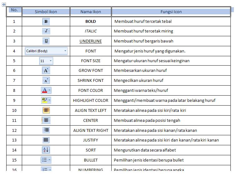 fungsi clipart pada microsoft word 2007 adalah - photo #21