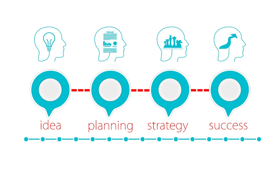5 simple steps to write a business plan step by step steps to become