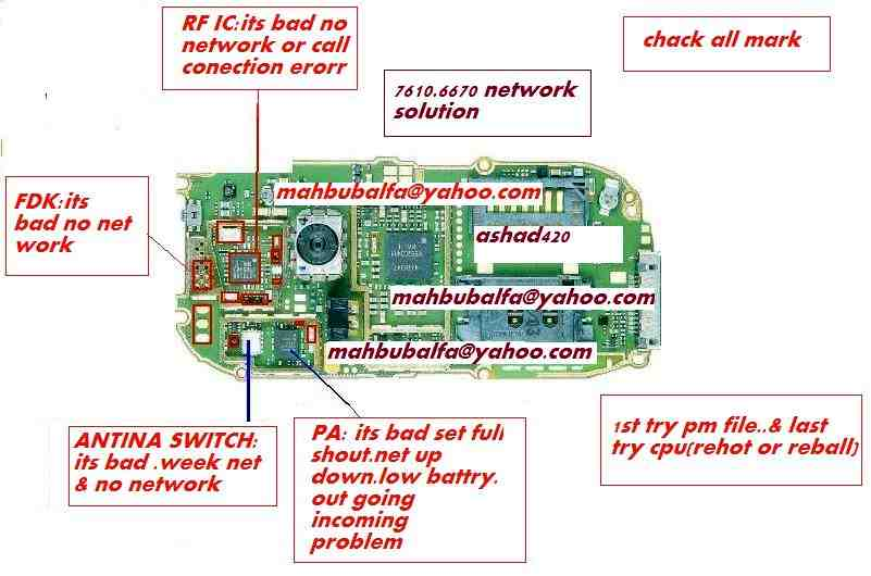 Nokia 7610 No Network | Signal Problem Picture Help