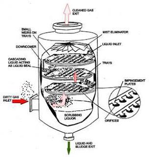 Vacuum Pressure Breaker Valve Pressure Switch Valve Wiring