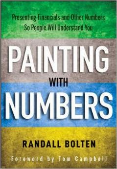 Painting With Numbers by Randall Bolten