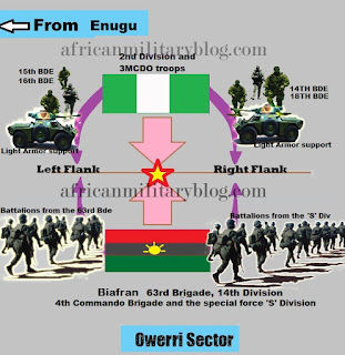 Outline of the Nigerian Civil war battle