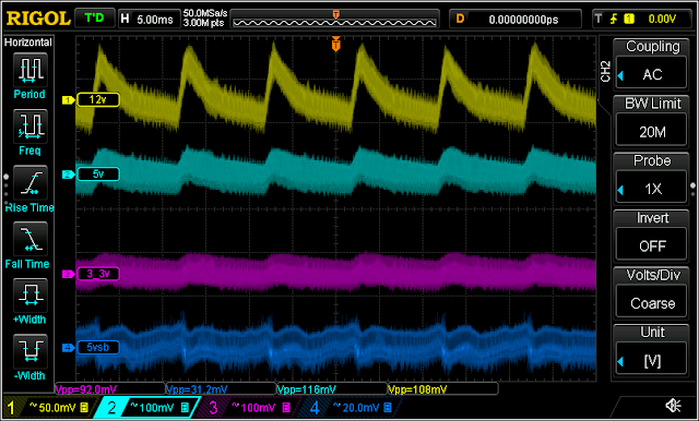 Andyson E5+ 300W -Passive PFC Single Rail True Power 35