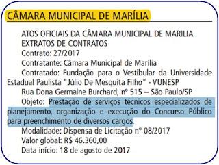 Edital Concurso Câmara de Marília 2017