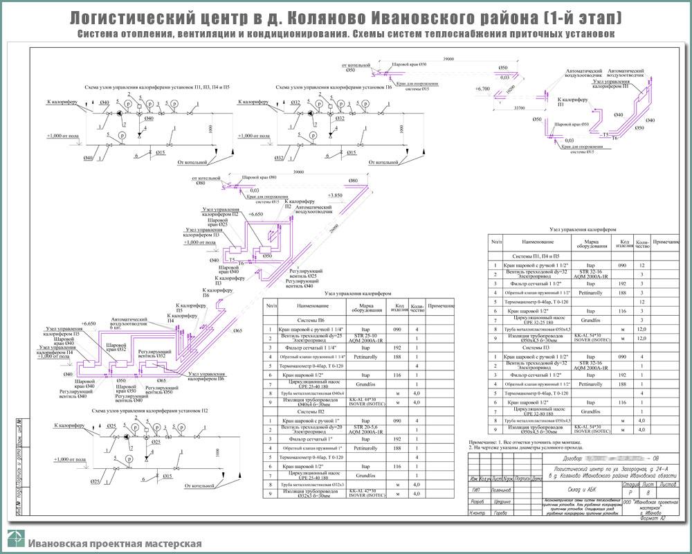 Проект логистического центра в пригороде г. Иваново - д. Коляново - Система отопления, вентиляции и кондиционирования - Схемы теплоснабжения