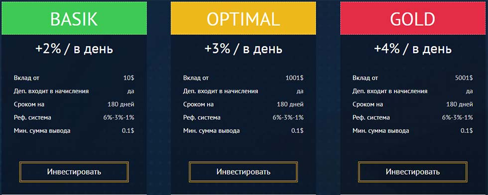 Инвестиционные планы Crypto-Inno