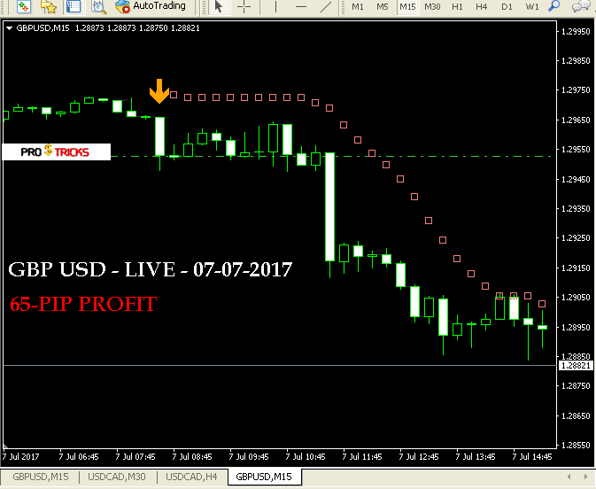 Gbp Usd Live Trade Result On Nonfarm Payroll Event