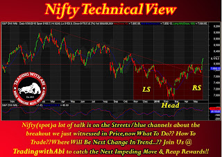 nifty elliot wave