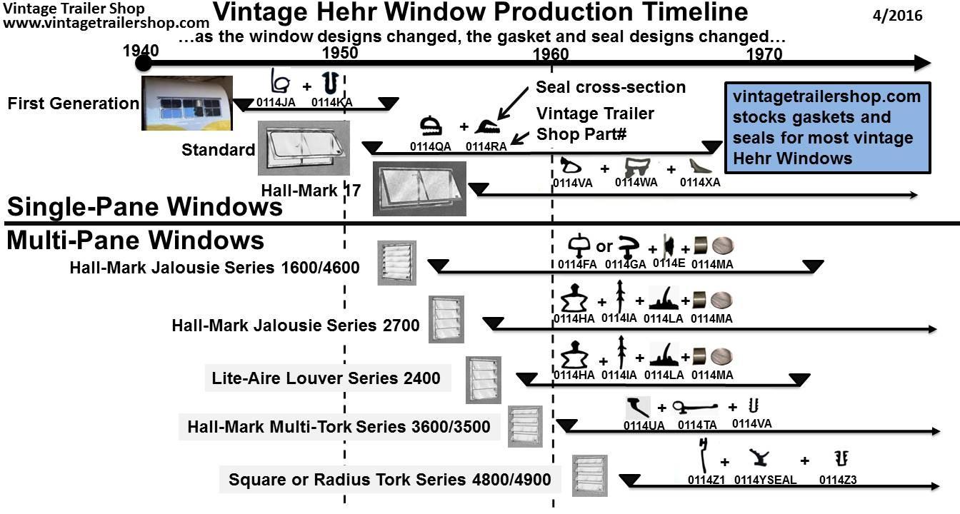 Hehr Windows Vintage Trailer Talk