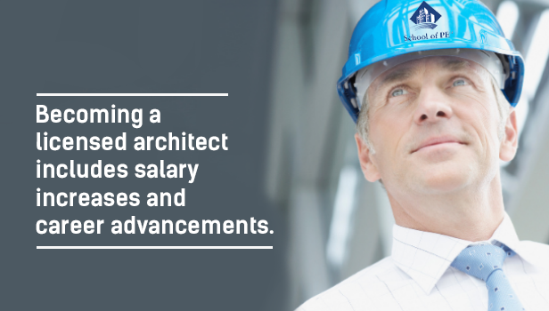 Picture of architect in blue hard hat with School of PE logo. Becoming a licensed architect includes salary increases and career advancements.