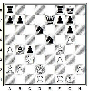 Posición de la partida de ajedrez Yusupov - Torre (Leningrado, 1987)