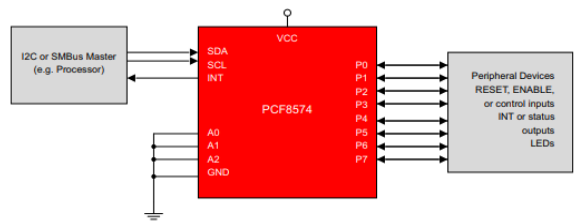 Serial LCD I2C Module–PCF8574 Electrical Experiment