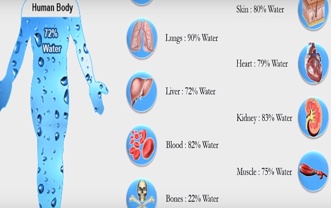 CORRECT YOUR ACID  Alkaline Balance with the Water You Drink: What the Experts Say