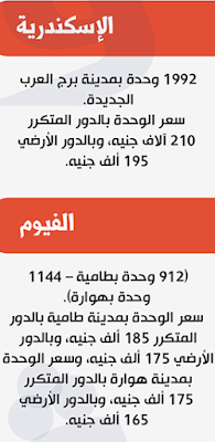 أسعار شقق الإسكان الاجتماعى للمصريين بالخارج