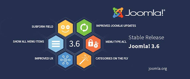 Best eCommerce Hosting with Joomla 3.6.0