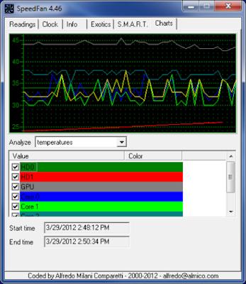 Software Menambah Kecepatan Kipas Laptop