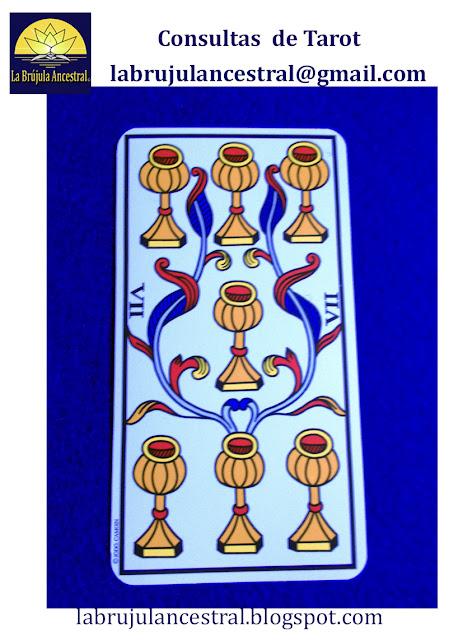 Significados del 7 de Copas del Tarot de Marsella