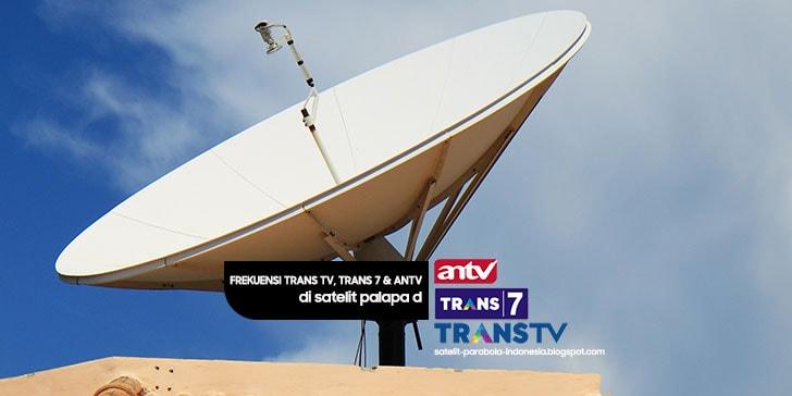 Frekuensi Trans TV, Trans 7 dan Antv di Matrix Sinema Garuda Satelit Palapa D