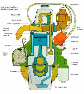 energy electricity and alternative energy: internal ... otto s internal combustion engine diagram complete diagram of internal combustion engine #13