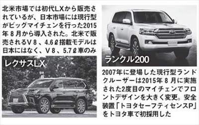 レクサス LX トヨタ ランドクルーザー200 比較