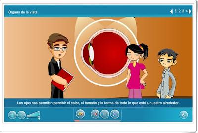 """""""El órgano de la vista"""" (Aplicación interactiva de Ciencias Naturales de Primaria)"""