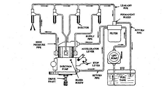 clip_image002_thumb fuel distributor diagram data wiring diagram today