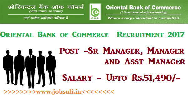 Latest Bank jobs 2017, latest ca jobs in banks , financial analyst jobs in obc bank
