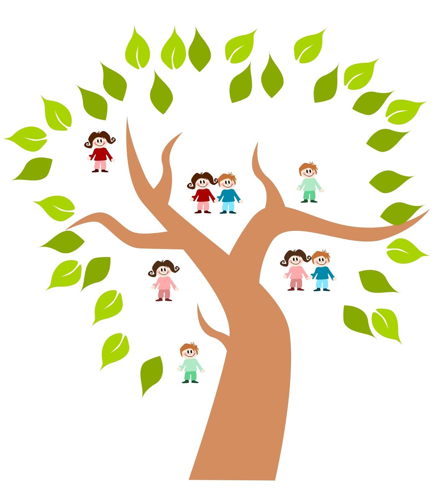 Olive Tree Genealogy Blog International Day Of Families