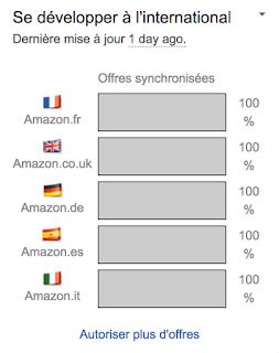 Vendre à l'étranger avec Amazon FBA