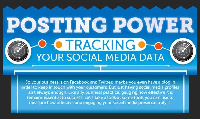 Image: Posting Power: Tracking Your Social Media Data #infographic