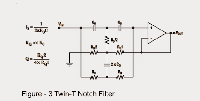 Twin-T filter configuration