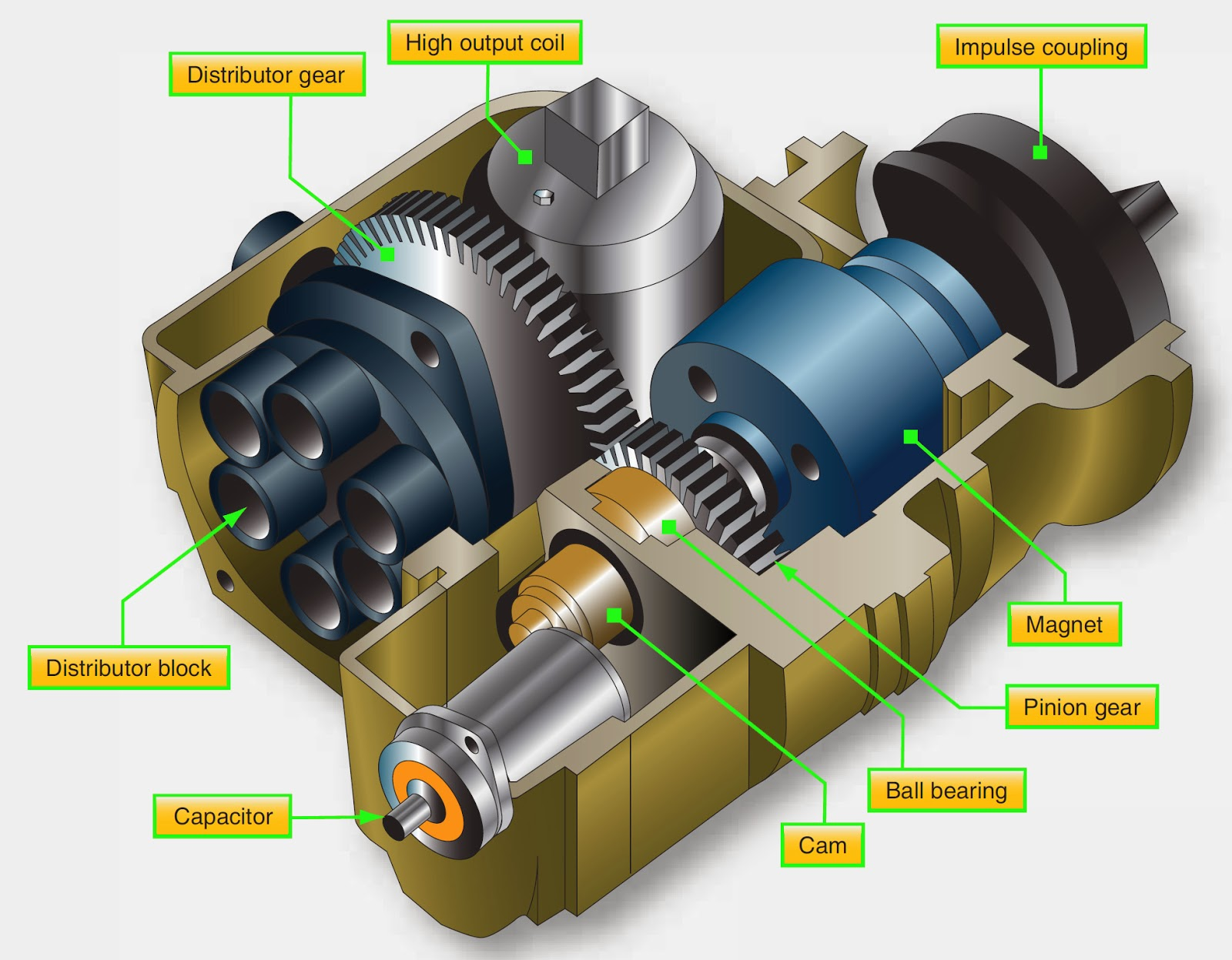 medium resolution of engine magneto ignition system